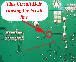 circuit hole causing break line