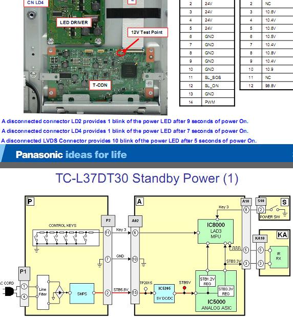 Training manual repair guide panasonic led tv training manual ccuart Gallery
